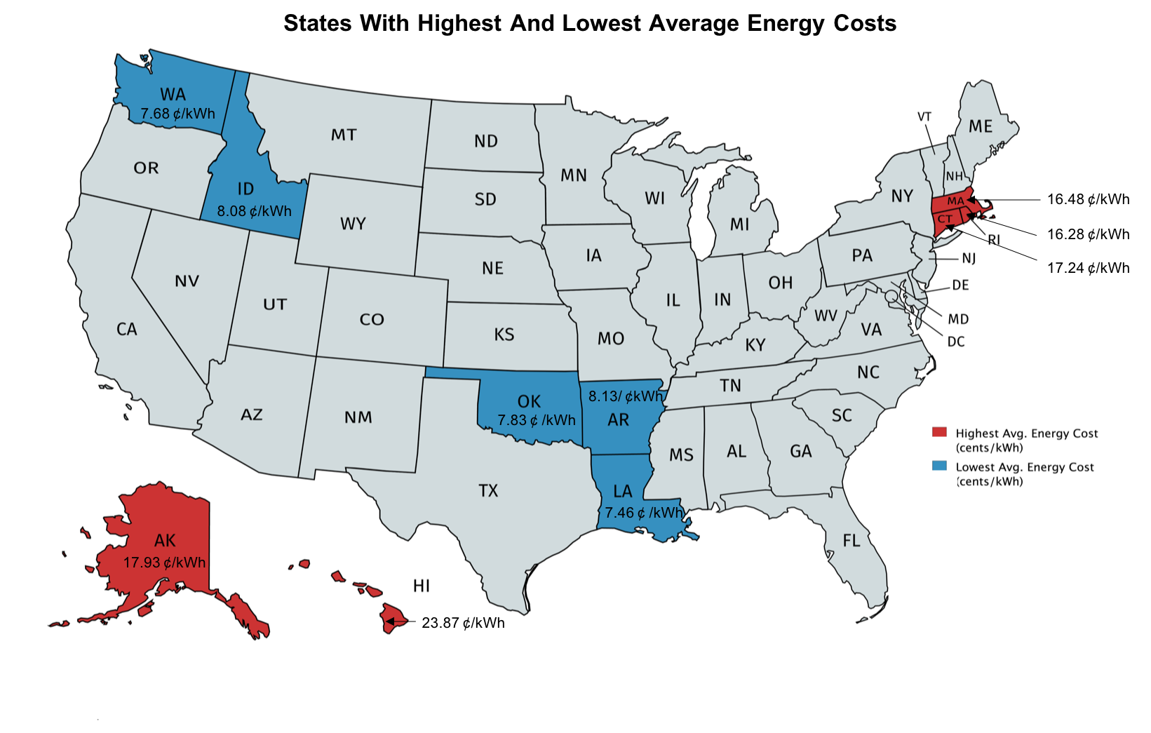 Map of the United States showing Louisiana, Washington, Oklahoma, Idaho and Arkansas in blue to designate lowest average energy costs and Hawaii, Alaska, Connecticut, Massachusetts and Rhode Island in red to designate highest average energy costs.